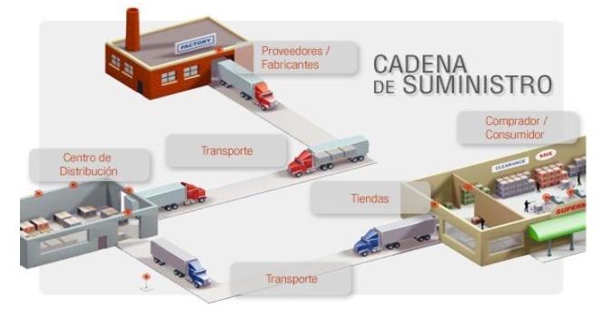 BASC Supply chain at Casa Sauza.jpeg