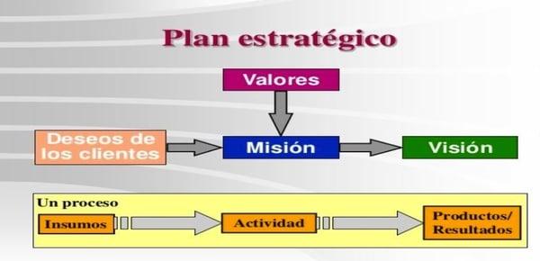 Plan estratégico Casa Sauza.jpeg